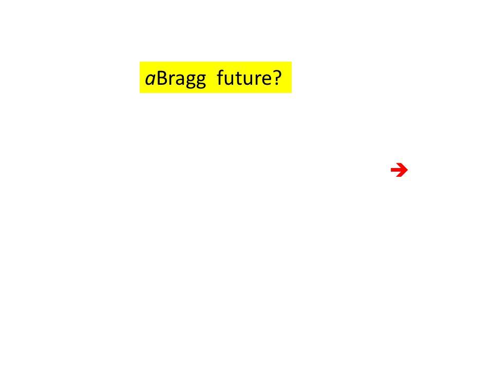 aBragg future? 