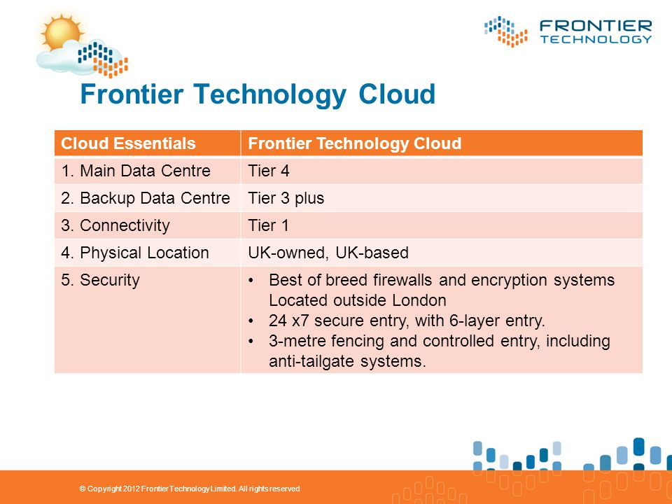 © Copyright 2012 Frontier Technology Limited.