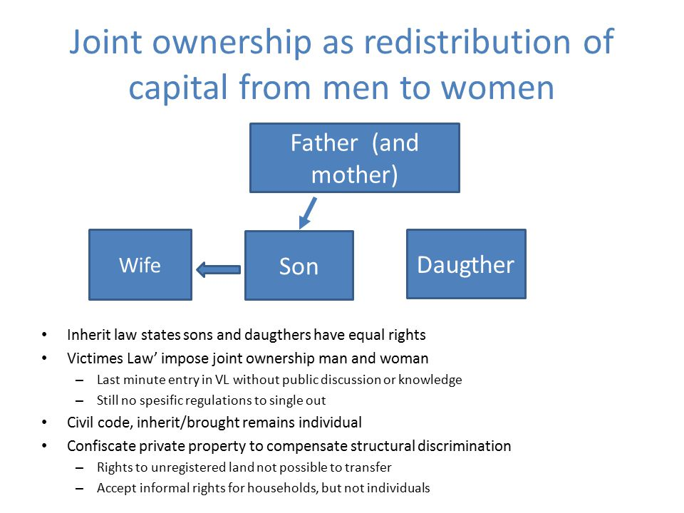 Joint ownership as redistribution of capital from men to women Father (and mother) Son Daugther Wife Inherit law states sons and daugthers have equal rights Victimes Law' impose joint ownership man and woman – Last minute entry in VL without public discussion or knowledge – Still no spesific regulations to single out Civil code, inherit/brought remains individual Confiscate private property to compensate structural discrimination – Rights to unregistered land not possible to transfer – Accept informal rights for households, but not individuals