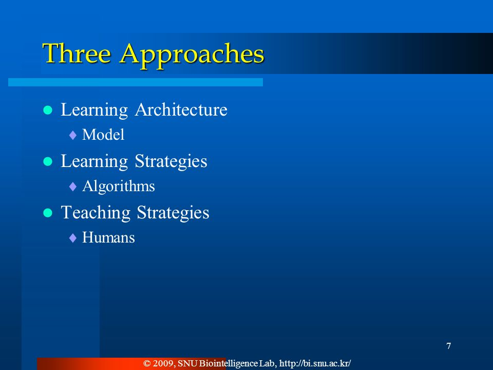 Three Approaches Learning Architecture  Model Learning Strategies  Algorithms Teaching Strategies  Humans © 2009, SNU Biointelligence Lab, http://bi.snu.ac.kr/ 7