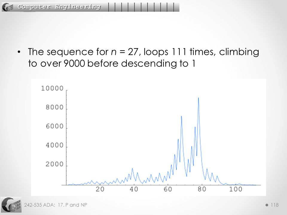242-535 ADA: 17. P and NP118 The sequence for n = 27, loops 111 times, climbing to over 9000 before descending to 1
