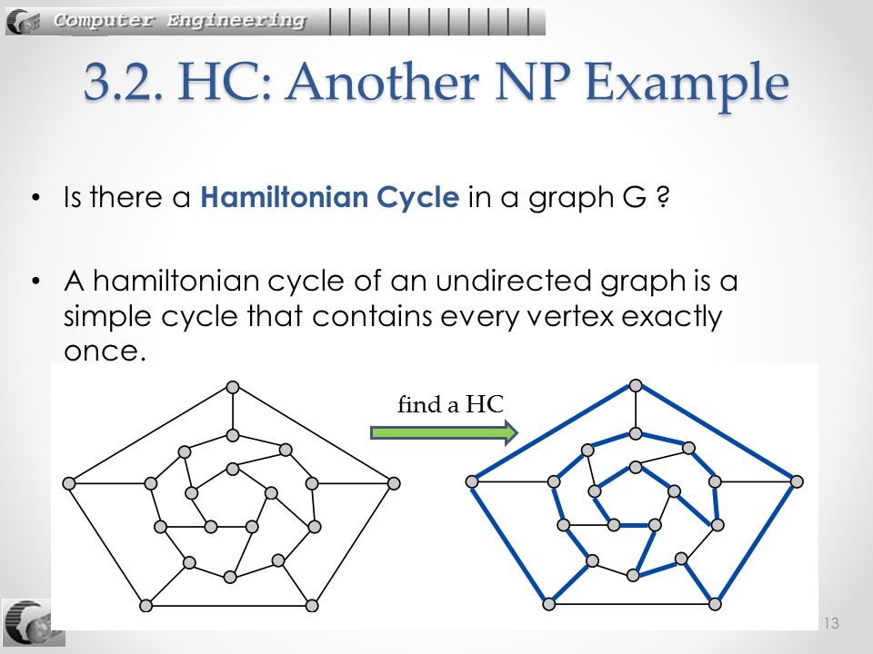 242-535 ADA: 17. P and NP13 Is there a Hamiltonian Cycle in a graph G ? A hamiltonian cycle of an undirected graph is a simple cycle that contains eve
