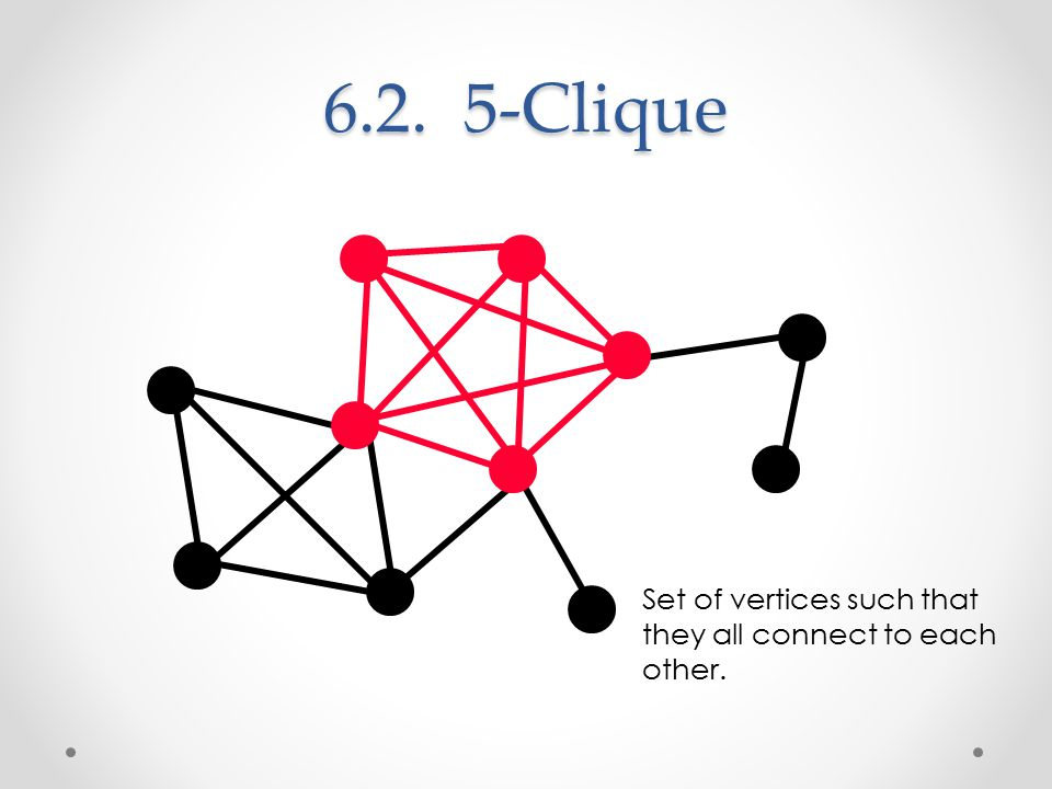 6.2. 5-Clique Set of vertices such that they all connect to each other.