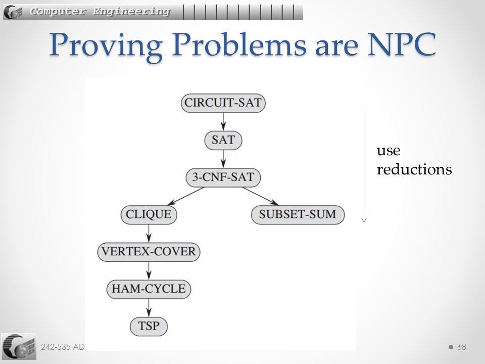 242-535 ADA: 17. P and NP68 Proving Problems are NPC use reductions