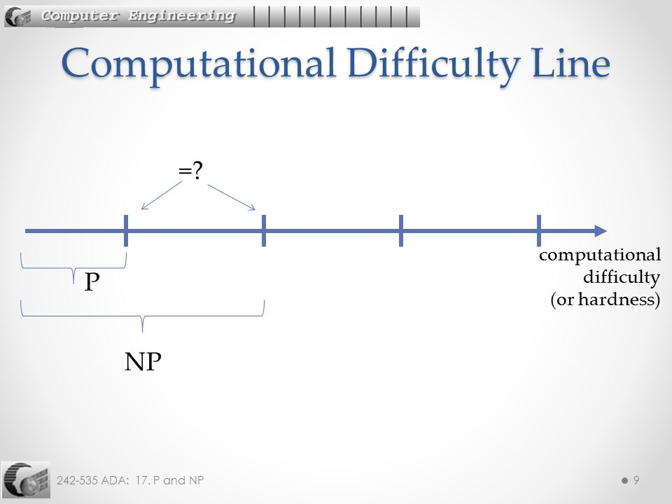 242-535 ADA: 17. P and NP9 Computational Difficulty Line P computational difficulty (or hardness) NP =?