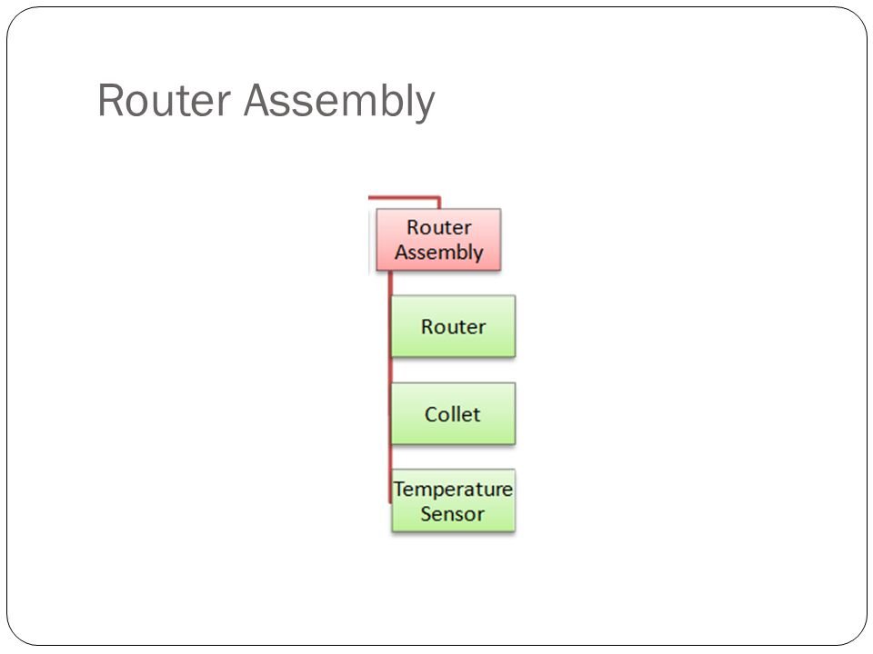 Router Assembly