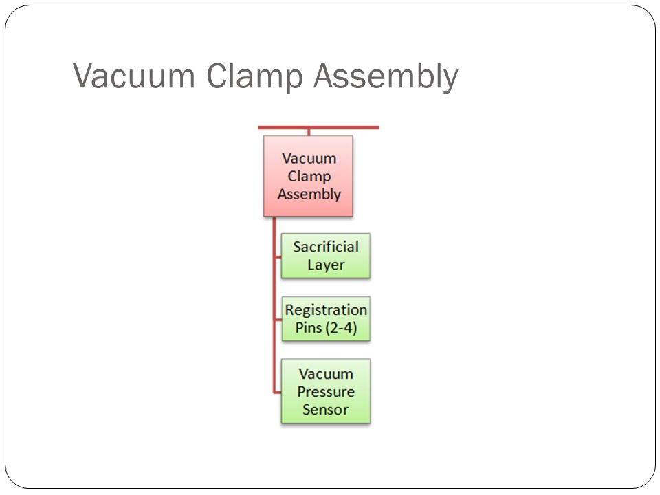 Vacuum Clamp Assembly