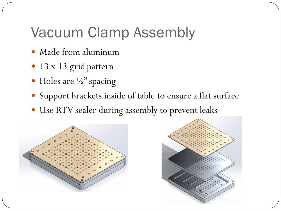Made from aluminum 13 x 13 grid pattern Holes are ½ spacing Support brackets inside of table to ensure a flat surface Use RTV sealer during assembly to prevent leaks