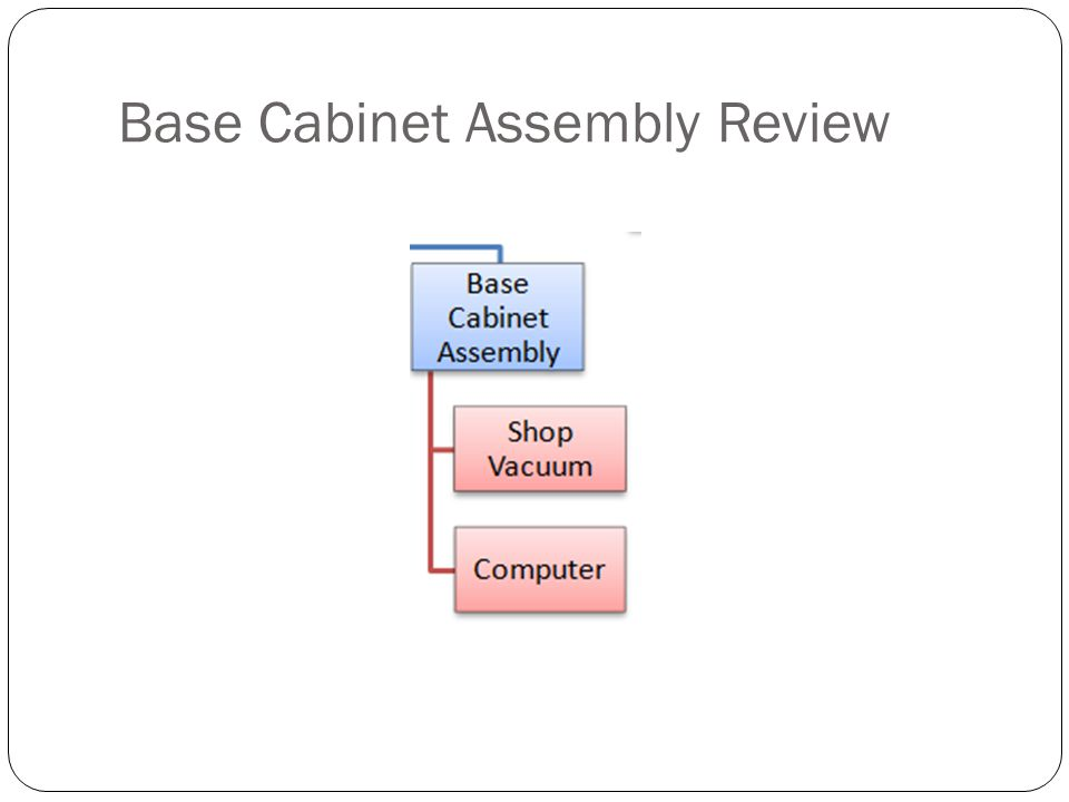 Base Cabinet Assembly Review