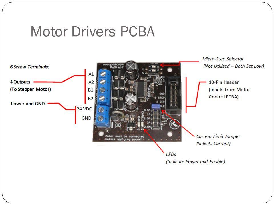 Motor Drivers PCBA