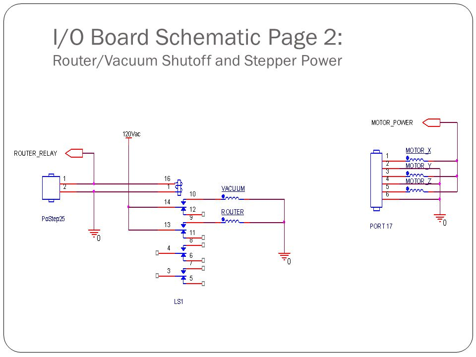 I/O Board Schematic Page 2: Router/Vacuum Shutoff and Stepper Power