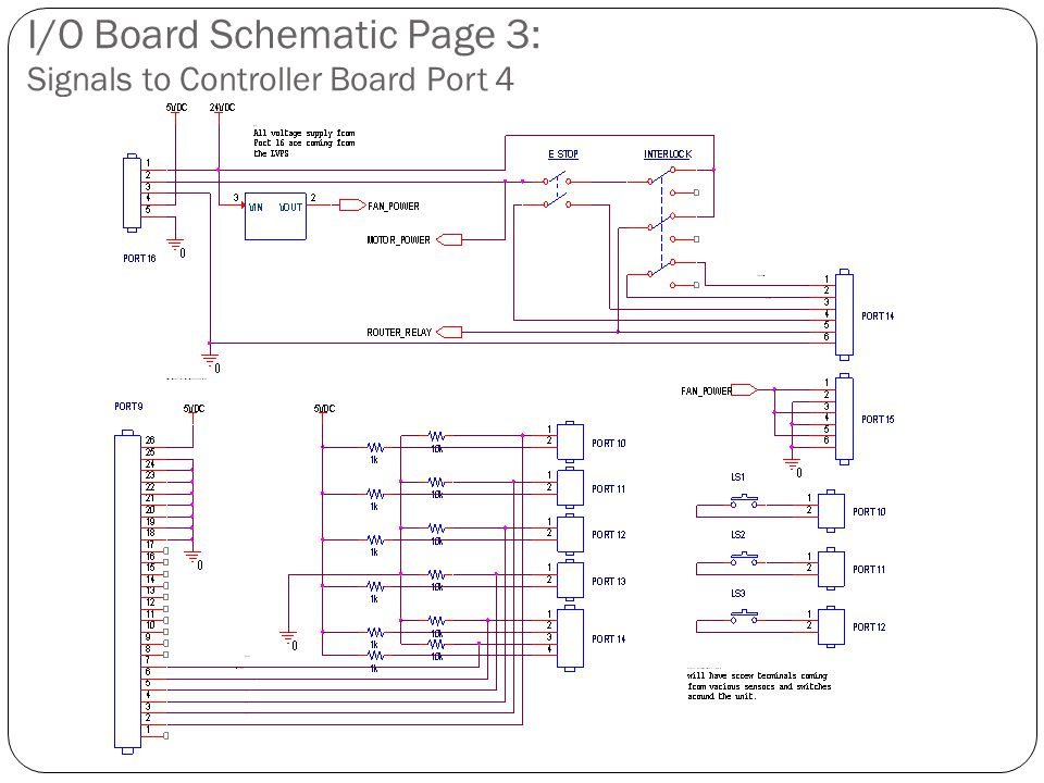 I/O Board Schematic Page 3: Signals to Controller Board Port 4