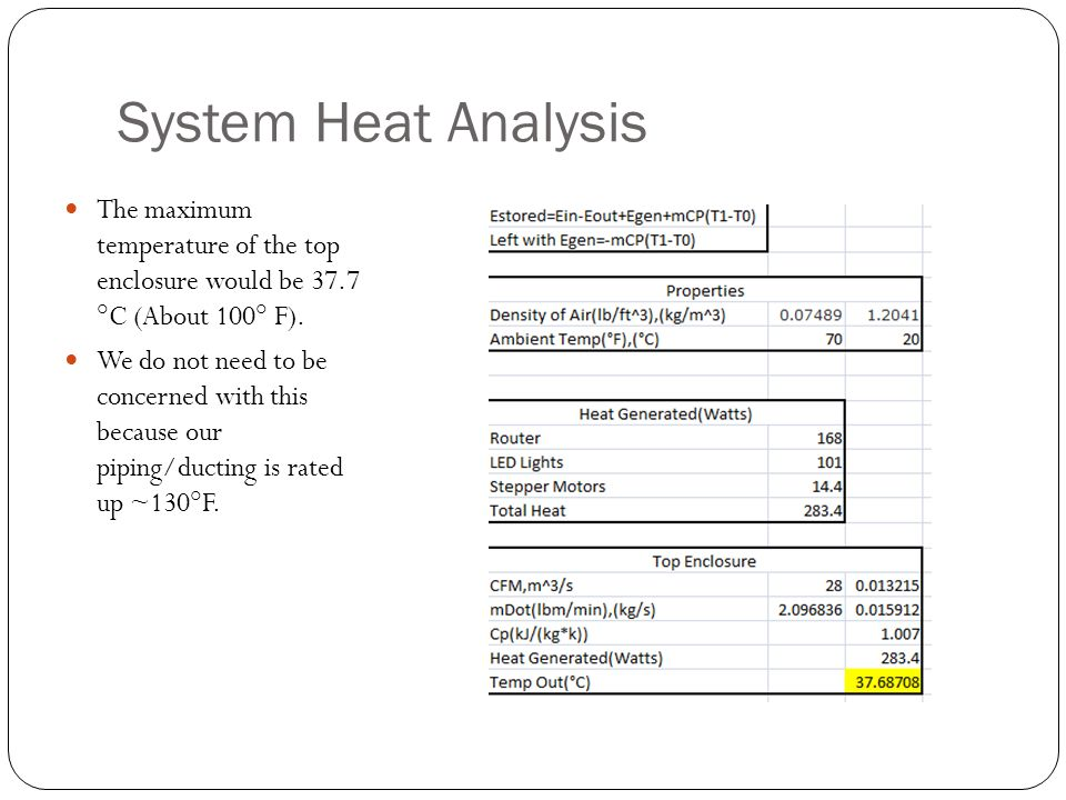 System Heat Analysis The maximum temperature of the top enclosure would be 37.7 °C (About 100° F).