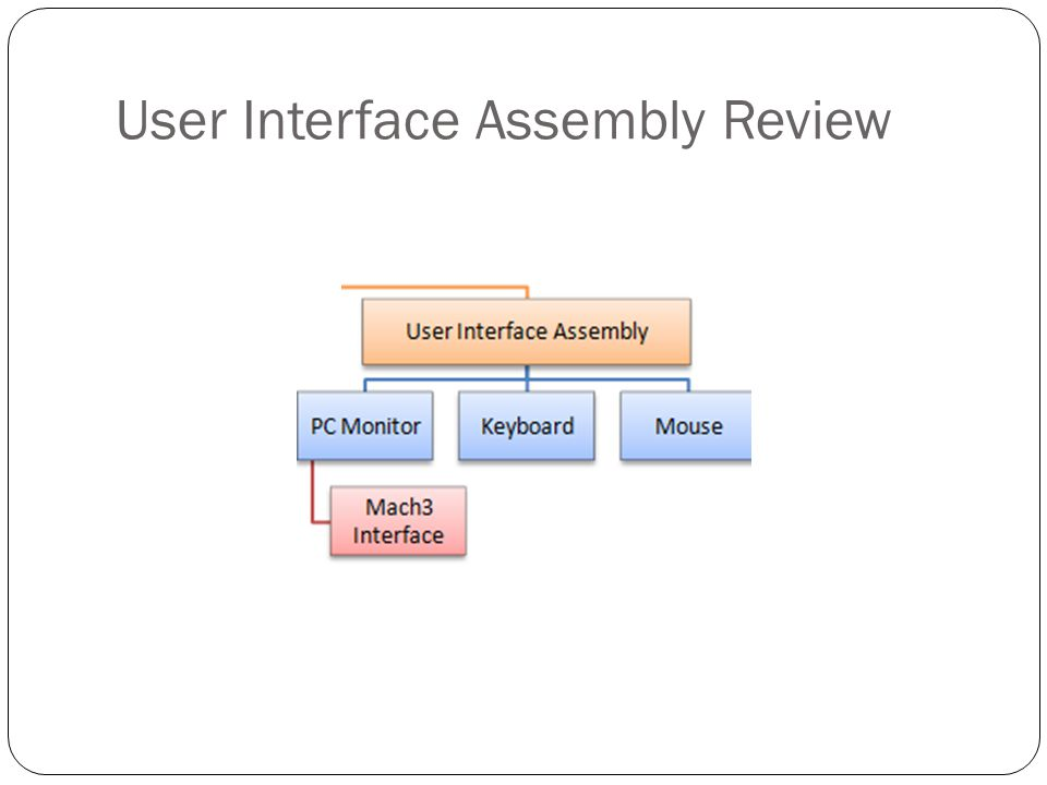 User Interface Assembly Review