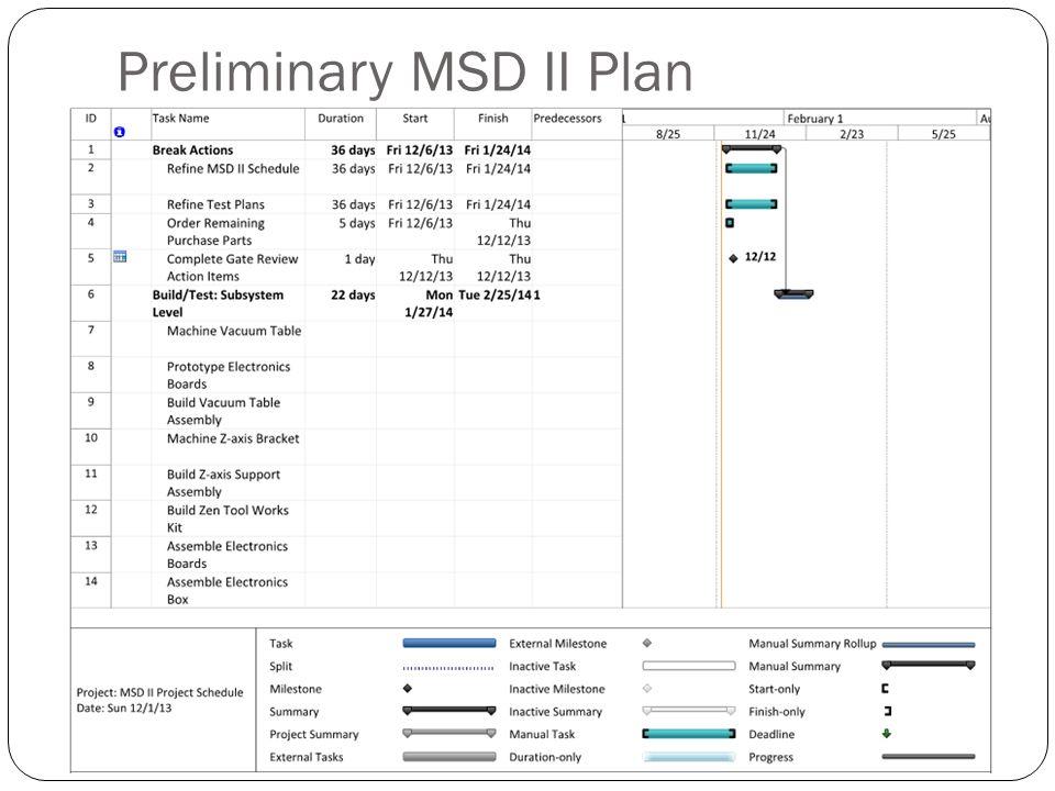 Preliminary MSD II Plan