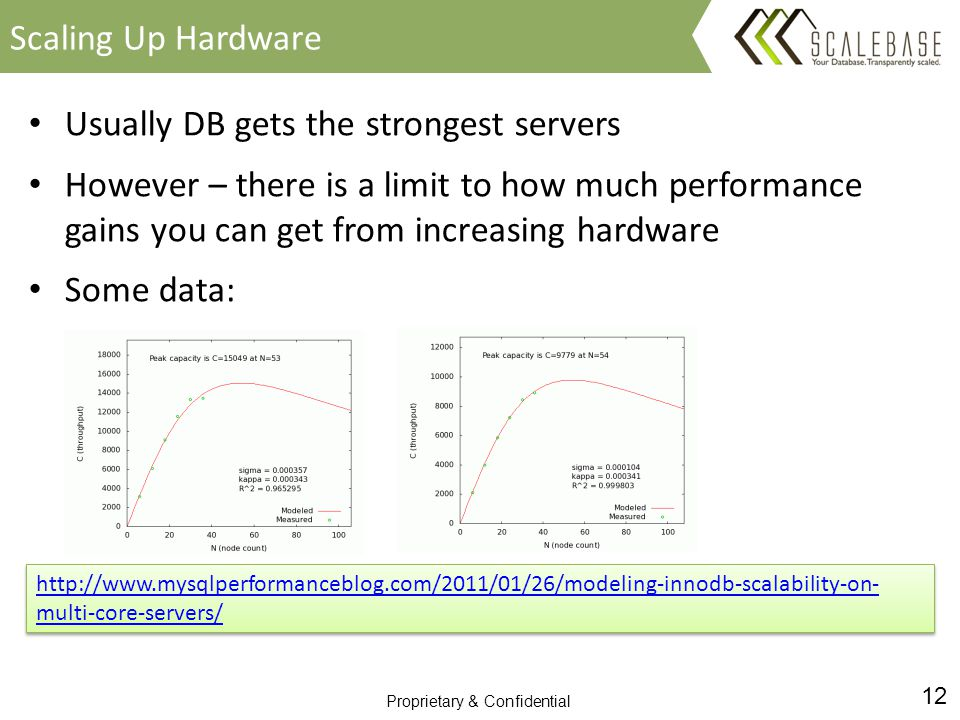 12 Proprietary & Confidential Usually DB gets the strongest servers However – there is a limit to how much performance gains you can get from increasing hardware Some data: Scaling Up Hardware http://www.mysqlperformanceblog.com/2011/01/26/modeling-innodb-scalability-on- multi-core-servers/ http://www.mysqlperformanceblog.com/2011/01/26/modeling-innodb-scalability-on- multi-core-servers/