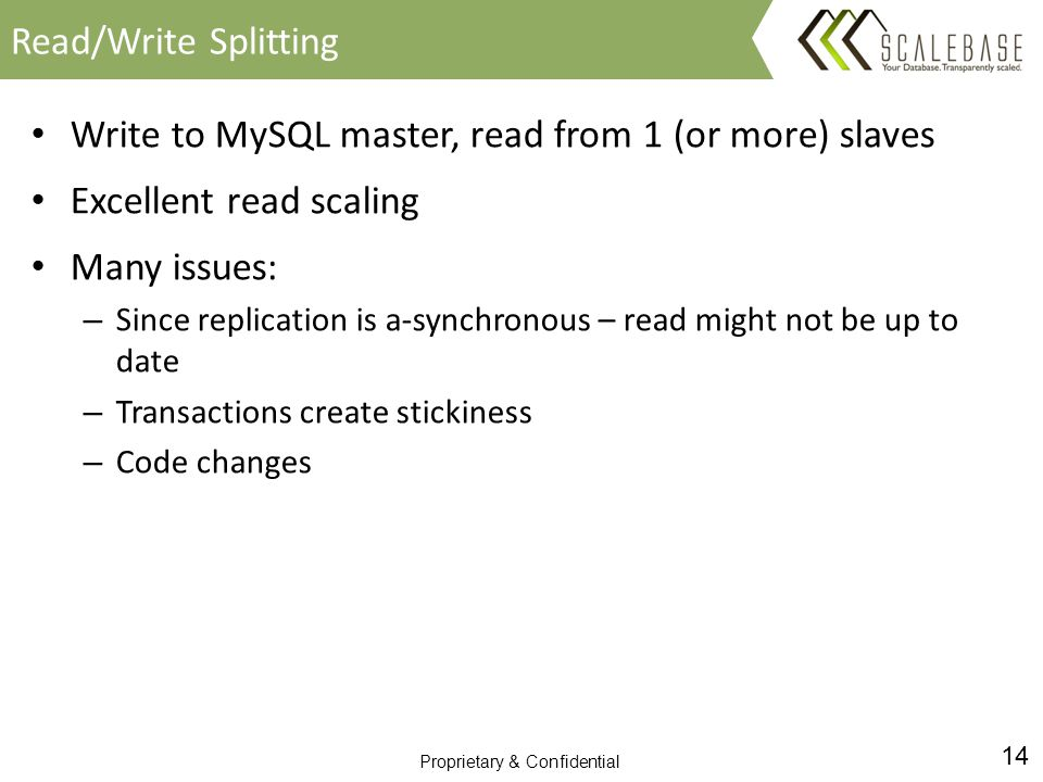 14 Proprietary & Confidential Write to MySQL master, read from 1 (or more) slaves Excellent read scaling Many issues: – Since replication is a-synchronous – read might not be up to date – Transactions create stickiness – Code changes Read/Write Splitting