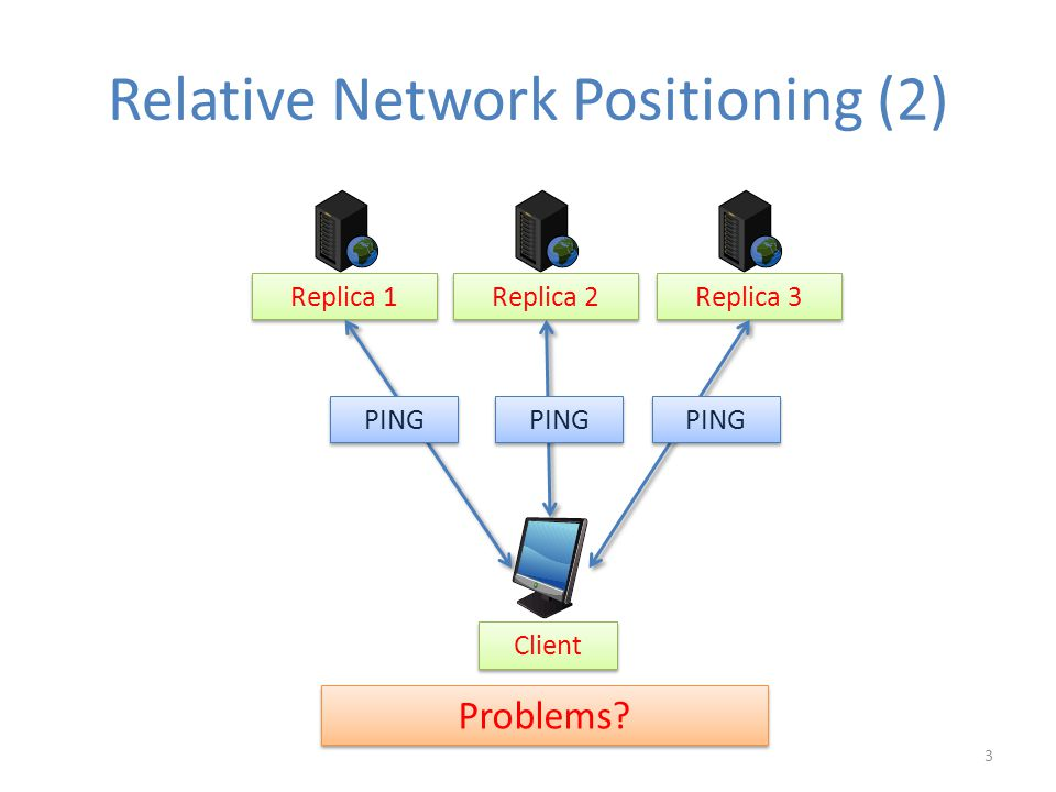 Relative Network Positioning (2) Replica 3 Replica 2 Replica 1 Client PING Problems 3