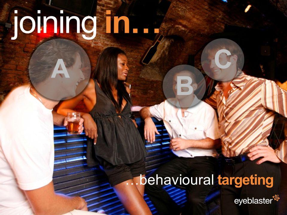 © 2008 Eyeblaster. All rights reserved B A C D mud slinging