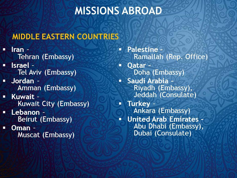 MISSIONS ABROAD  Iran – Tehran (Embassy)  Israel – Tel Aviv (Embassy)  Jordan – Amman (Embassy)  Kuwait – Kuwait City (Embassy)  Lebanon – Beirut (Embassy)  Oman – Muscat (Embassy)  Palestine – Ramallah (Rep.