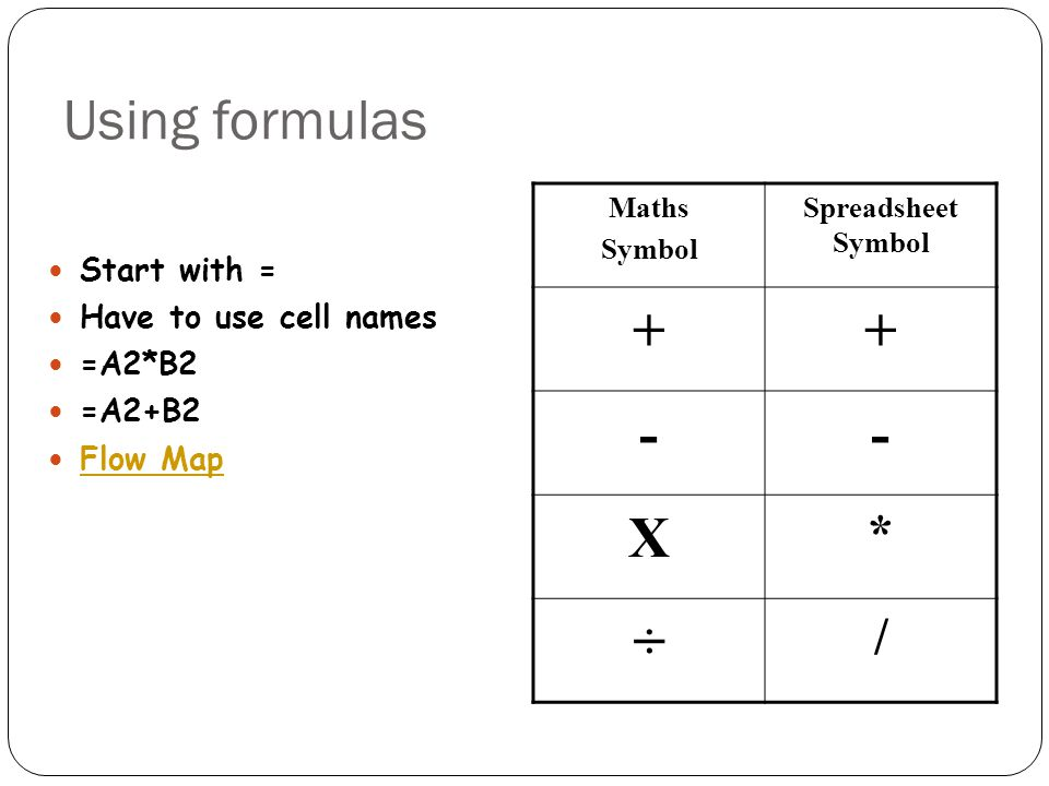 Start with = Have to use cell names =A2*B2 =A2+B2 Flow Map Maths Symbol Spreadsheet Symbol ++ -- X * ÷ / Using formulas