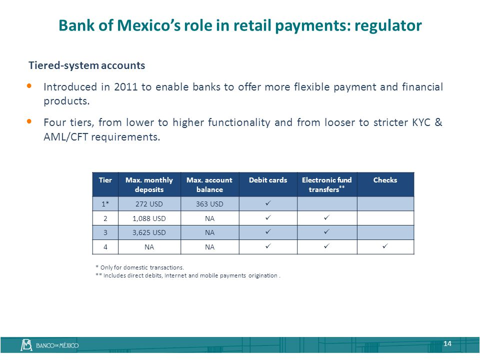 Tiered-system accounts Introduced in 2011 to enable banks to offer more flexible payment and financial products. Four tiers, from lower to higher func