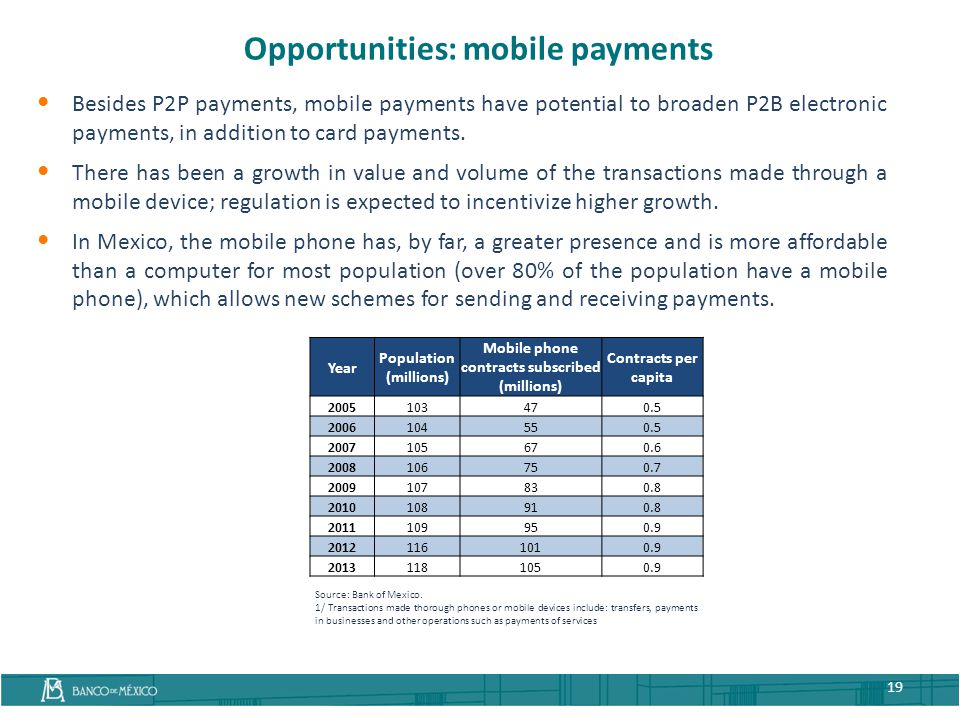 Opportunities: mobile payments 19 Besides P2P payments, mobile payments have potential to broaden P2B electronic payments, in addition to card payment