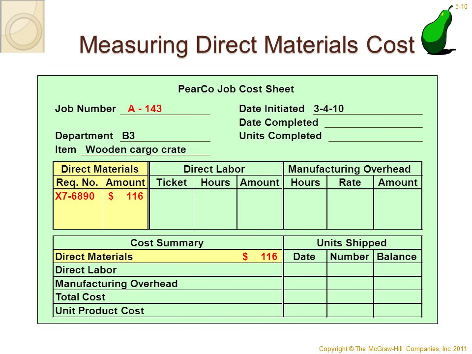 Copyright © The McGraw-Hill Companies, Inc 2011 5-10 Copyright © The McGraw-Hill Companies, Inc 2011 10 Measuring Direct Materials Cost