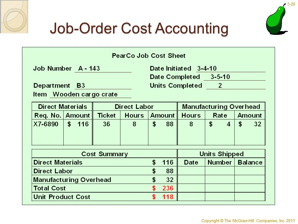 Copyright © The McGraw-Hill Companies, Inc 2011 5-20 Copyright © The McGraw-Hill Companies, Inc 2011 20 Job-Order Cost Accounting