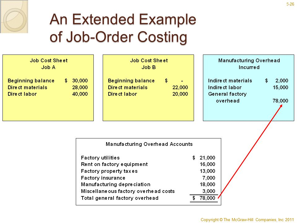 Copyright © The McGraw-Hill Companies, Inc 2011 5-26 Copyright © The McGraw-Hill Companies, Inc 2011 26 An Extended Example of Job-Order Costing