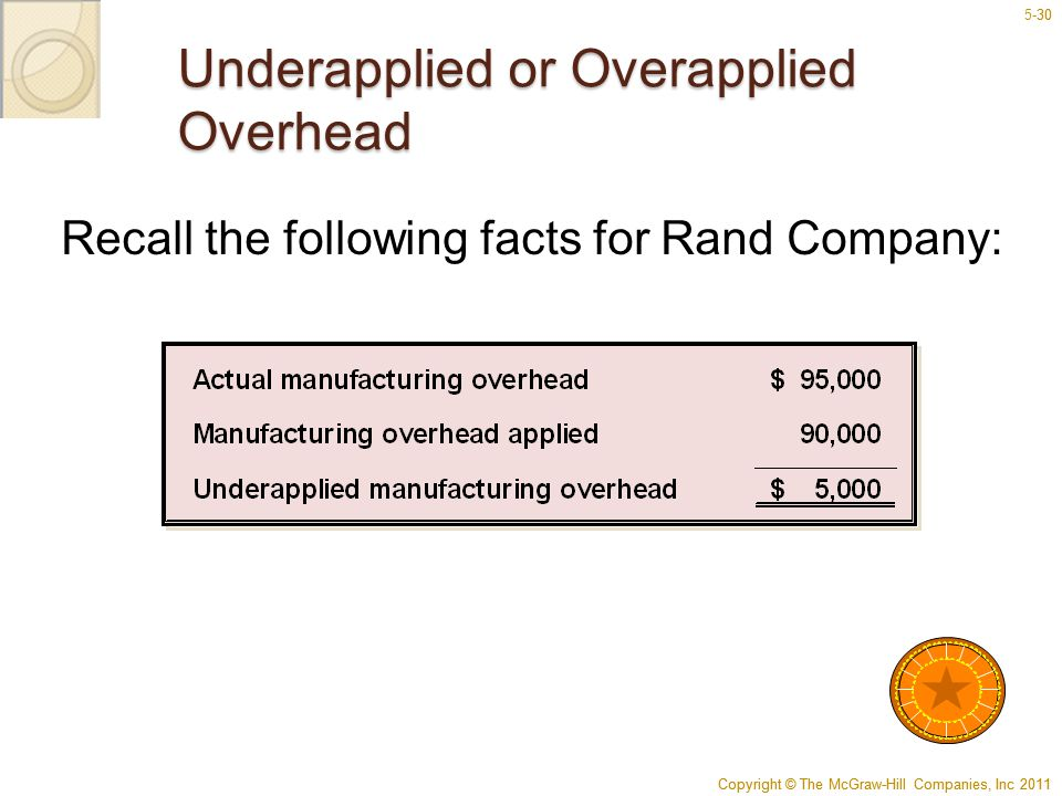 Copyright © The McGraw-Hill Companies, Inc 2011 5-30 Copyright © The McGraw-Hill Companies, Inc 2011 30 Recall the following facts for Rand Company: U