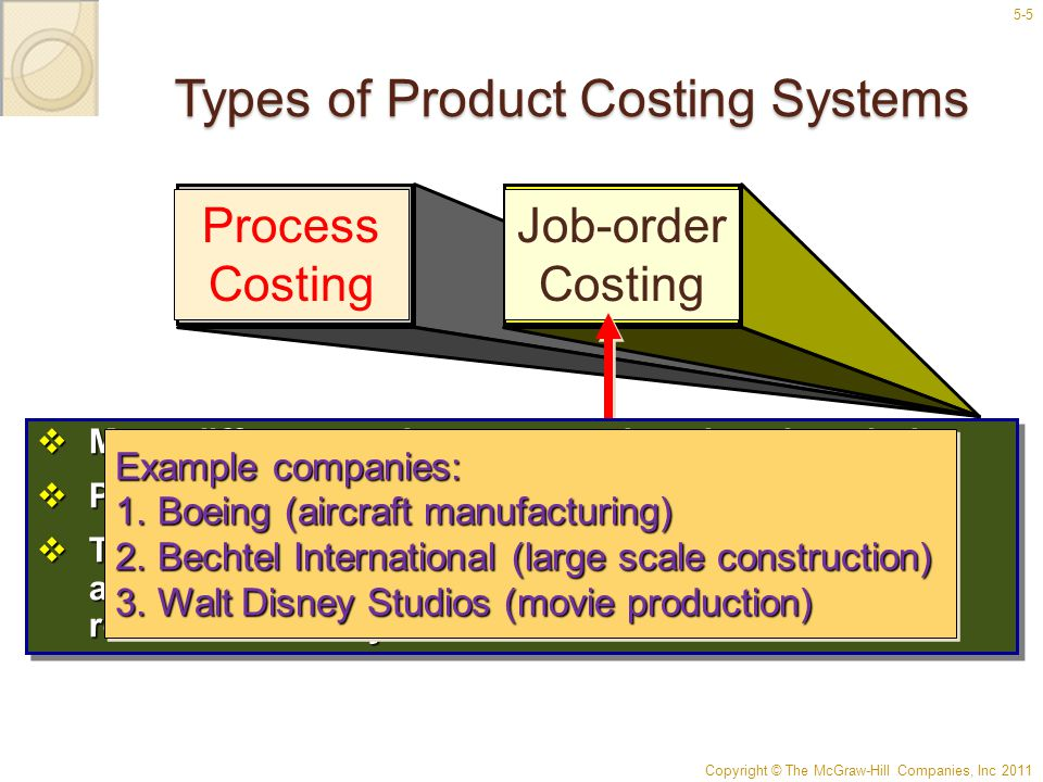 Copyright © The McGraw-Hill Companies, Inc 2011 5-5 Types of Product Costing Systems Process Costing Job-order Costing  Many different products are p