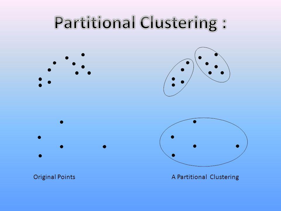 Original Points A Partitional Clustering