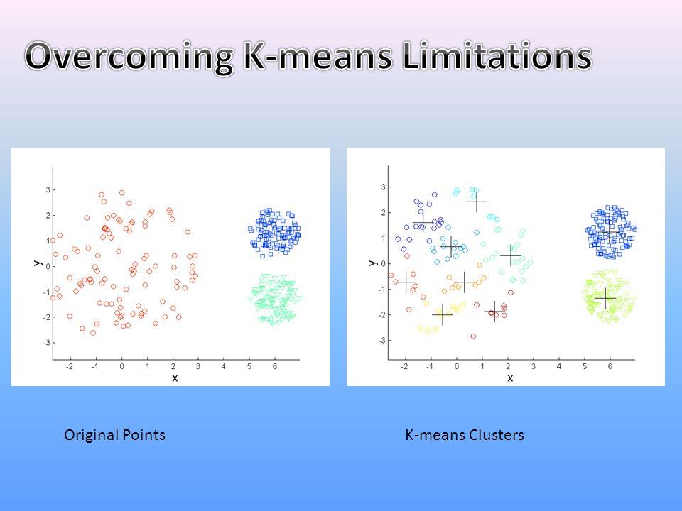 Original PointsK-means Clusters