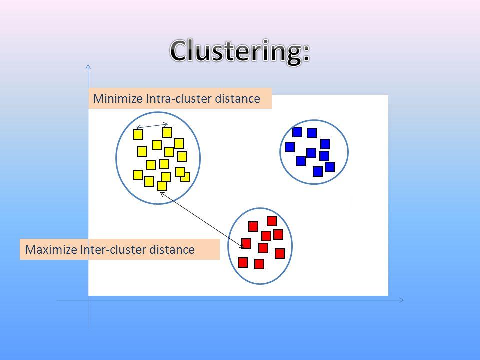 Minimize Intra-cluster distance Maximize Inter-cluster distance