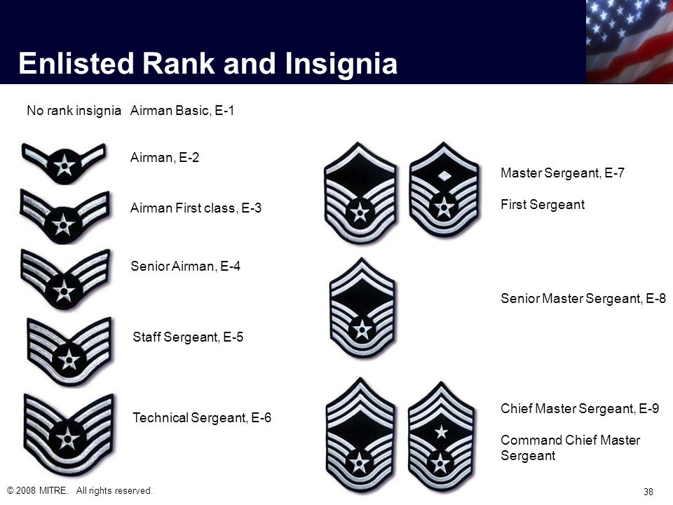Enlisted Rank and Insignia © 2008 MITRE. All rights reserved.