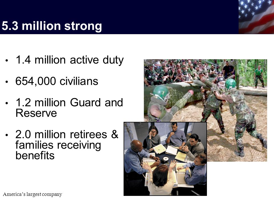 1.4 million active duty 654,000 civilians 1.2 million Guard and Reserve 2.0 million retirees & families receiving benefits America's largest company 5.3 million strong