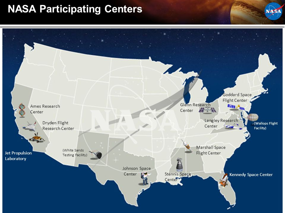 2 NASA Participating Centers Ames Research Center Dryden Flight Research Center Johnson Space Center Stennis Space Center Marshall Space Flight Center Kennedy Space Center Langley Research Center Glenn Research Center Goddard Space Flight Center (White Sands Testing Facility) (Wallops Flight Facility) Jet Propulsion Laboratory
