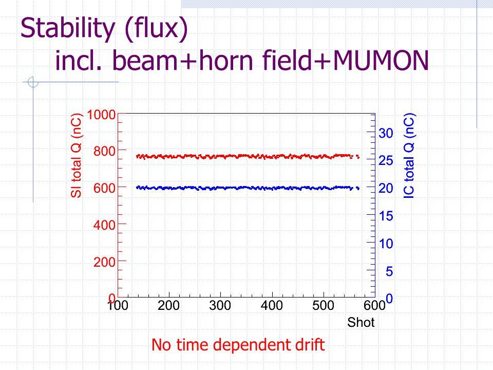 Stability (flux) incl. beam+horn field+MUMON No time dependent drift