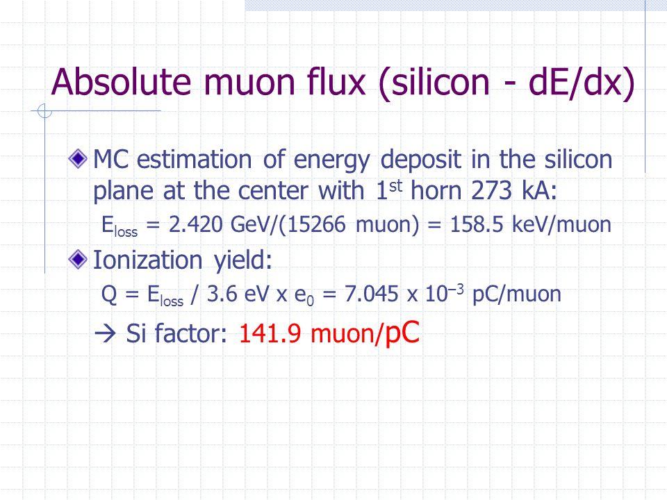 Absolute muon flux (silicon - dE/dx) MC estimation of energy deposit in the silicon plane at the center with 1 st horn 273 kA: E loss = 2.420 GeV/(15266 muon) = 158.5 keV/muon Ionization yield: Q = E loss / 3.6 eV x e 0 = 7.045 x 10 –3 pC/muon  Si factor: 141.9 muon/ pC