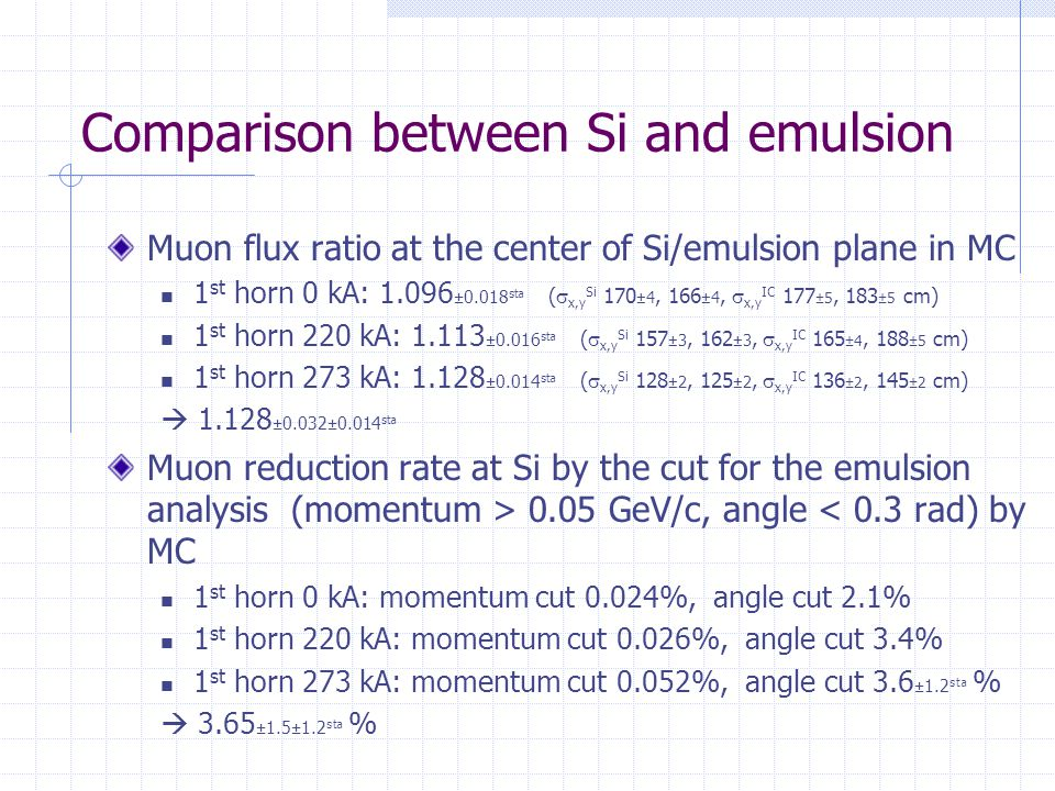 Comparison between Si and emulsion Muon flux ratio at the center of Si/emulsion plane in MC 1 st horn 0 kA: 1.096 ±0.018 sta (  x,y Si 170 ±4, 166 ±4,  x,y IC 177 ±5, 183 ±5 cm) 1 st horn 220 kA: 1.113 ±0.016 sta (  x,y Si 157 ±3, 162 ±3,  x,y IC 165 ±4, 188 ±5 cm) 1 st horn 273 kA: 1.128 ±0.014 sta (  x,y Si 128 ±2, 125 ±2,  x,y IC 136 ±2, 145 ±2 cm)  1.128 ±0.032±0.014 sta Muon reduction rate at Si by the cut for the emulsion analysis (momentum > 0.05 GeV/c, angle < 0.3 rad) by MC 1 st horn 0 kA: momentum cut 0.024%, angle cut 2.1% 1 st horn 220 kA: momentum cut 0.026%, angle cut 3.4% 1 st horn 273 kA: momentum cut 0.052%, angle cut 3.6 ±1.2 sta %  3.65 ±1.5±1.2 sta %