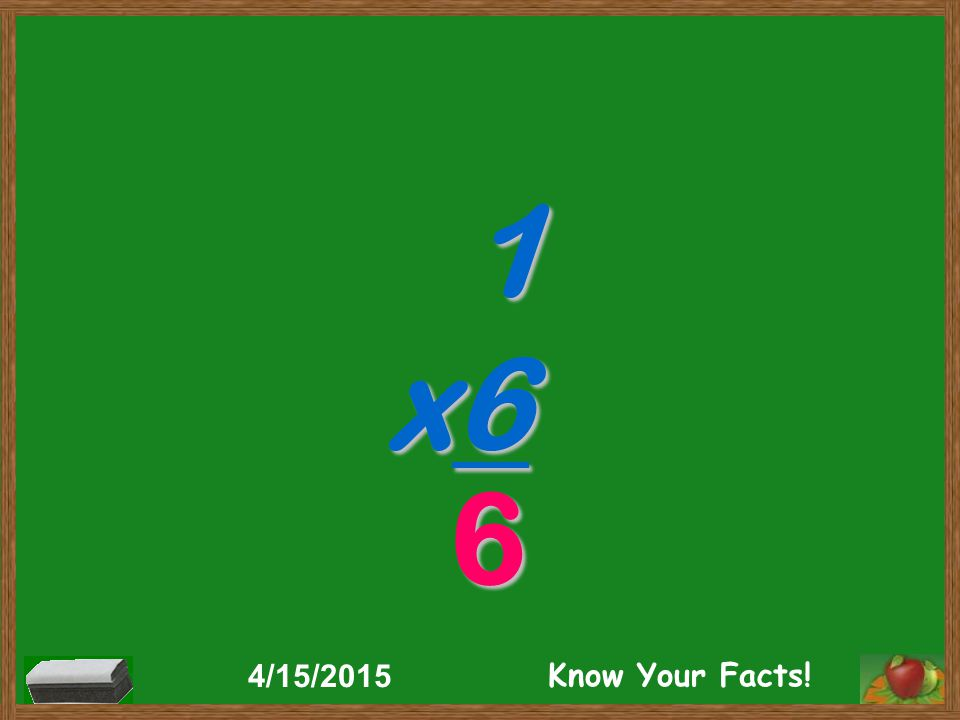 1 x6 6 4/15/2015 Know Your Facts!