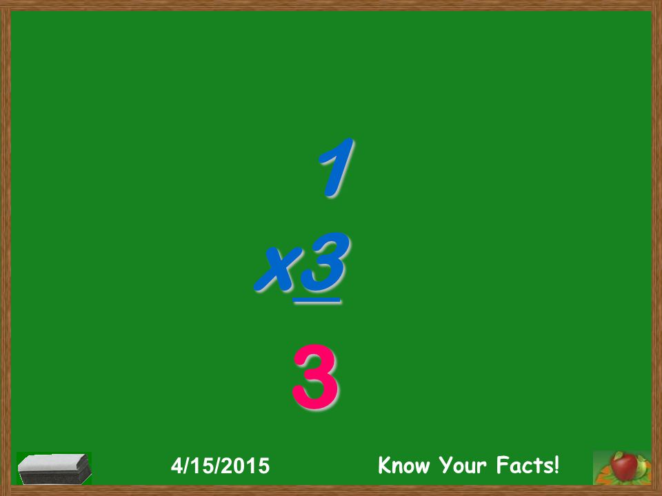 1 x3 3 4/15/2015 Know Your Facts!
