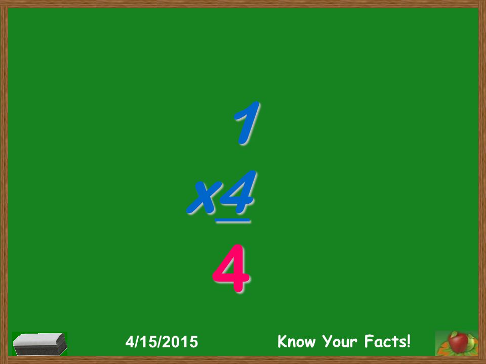 1 x4 4 4/15/2015 Know Your Facts!