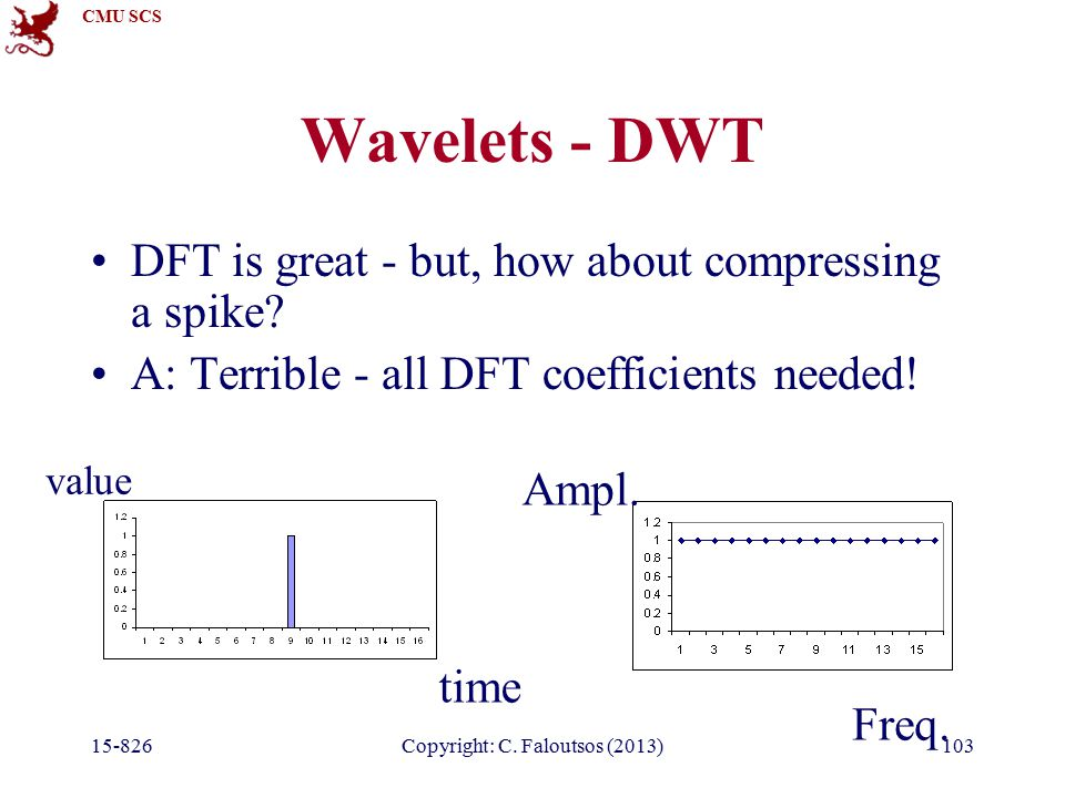 CMU SCS 15-826Copyright: C. Faloutsos (2013)103 Wavelets - DWT DFT is great - but, how about compressing a spike? A: Terrible - all DFT coefficients n