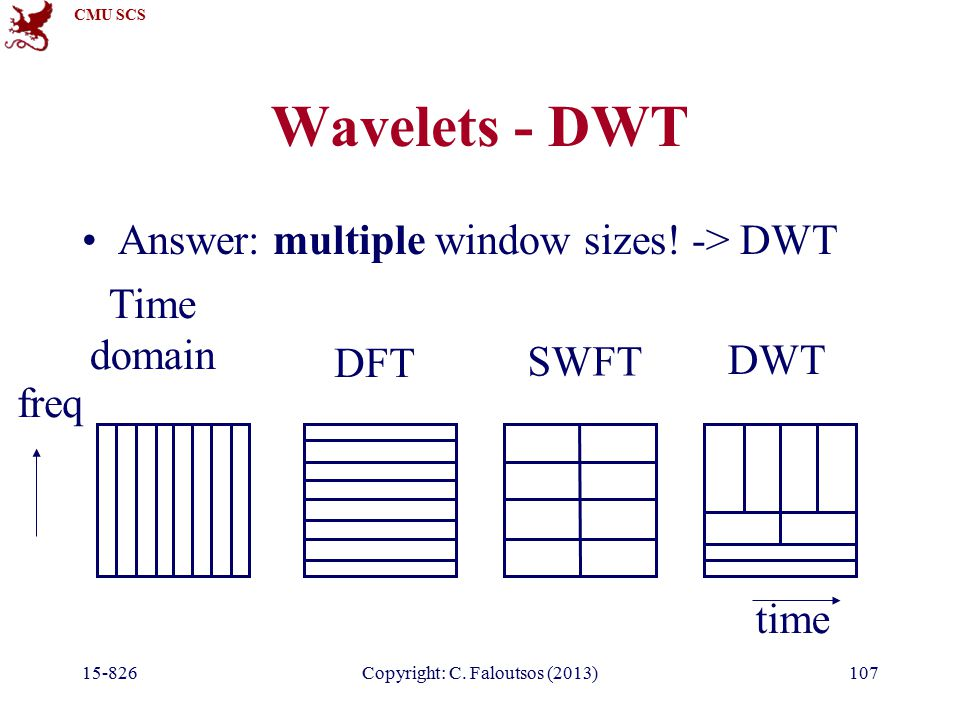 CMU SCS 15-826Copyright: C. Faloutsos (2013)107 Wavelets - DWT Answer: multiple window sizes.