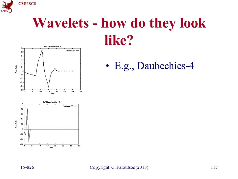 CMU SCS 15-826Copyright: C. Faloutsos (2013)117 Wavelets - how do they look like.