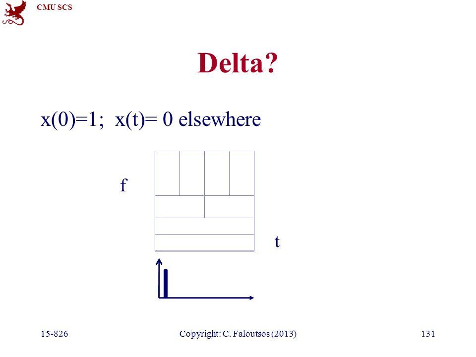CMU SCS 15-826Copyright: C. Faloutsos (2013)131 Delta x(0)=1; x(t)= 0 elsewhere t f