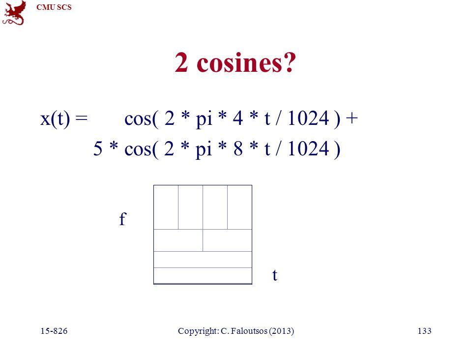 CMU SCS 15-826Copyright: C. Faloutsos (2013)133 2 cosines.