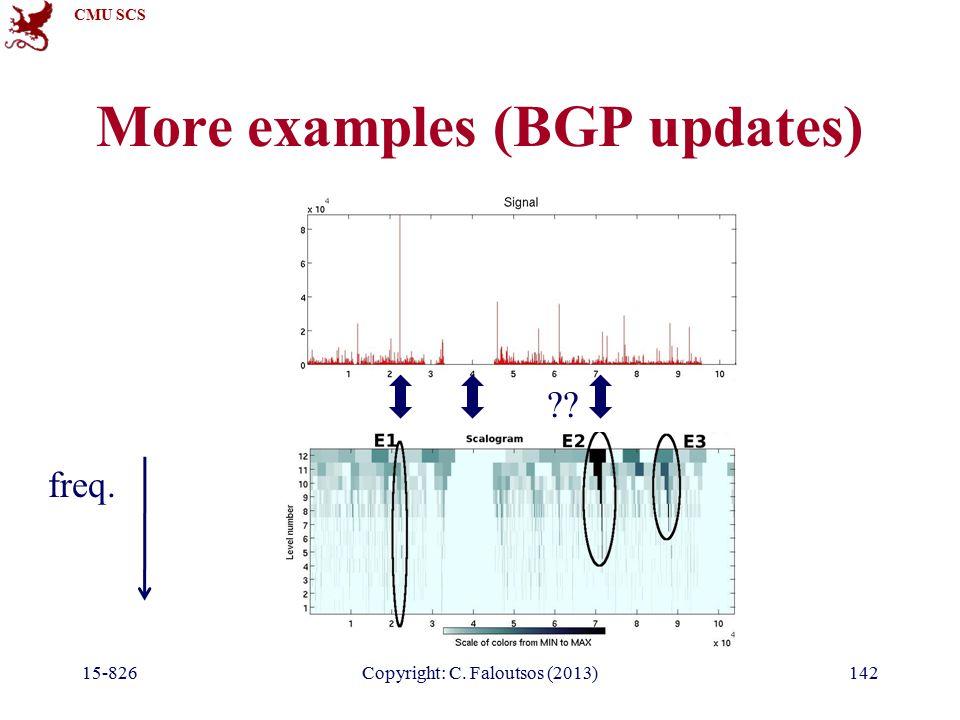 CMU SCS More examples (BGP updates) 15-826Copyright: C. Faloutsos (2013)142 freq.